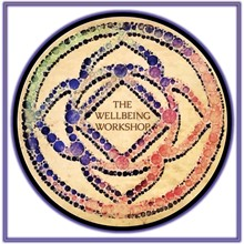 The Wellbeing Workshop's Logo